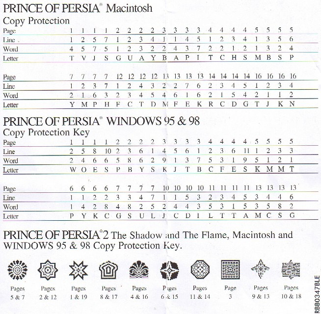 prince of persia sands of time game download