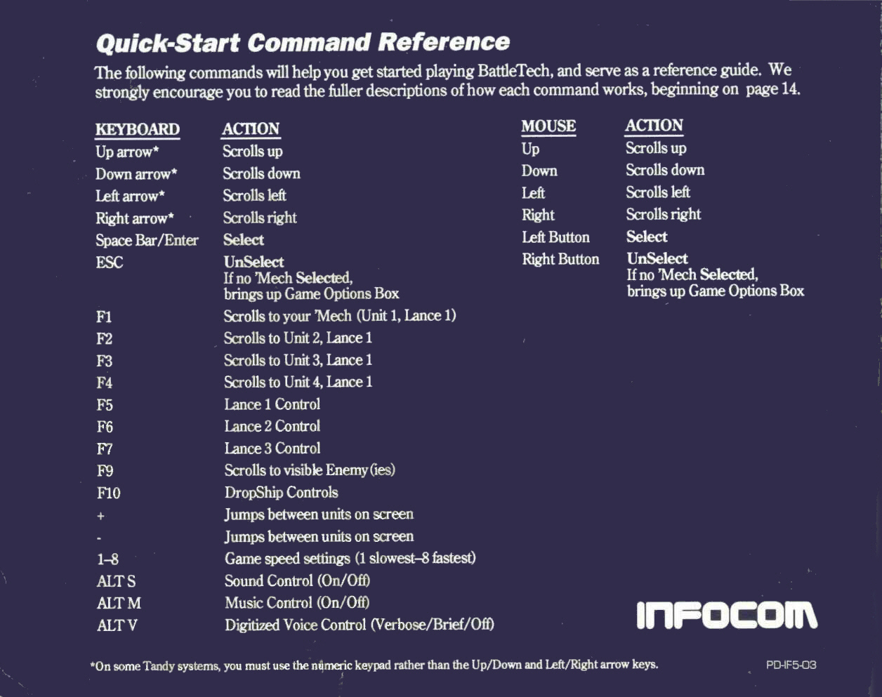 Command Reference